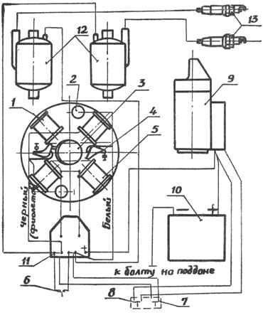 Схема электрооборудования мотора «Вихрь-30» с электростартером