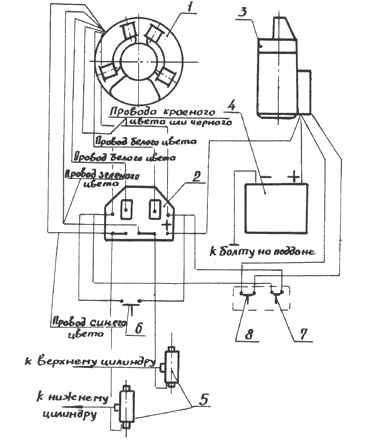 Мотор Вихрь -электрооборудования мотора МБ-2