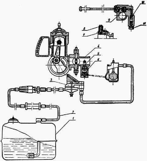 Мотор Вихрь - система питания