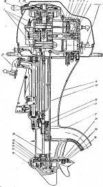 Усовершенствование мотора Вихрь