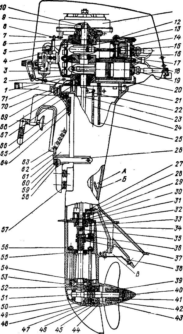 Продольный разрез мотора Ветерок.