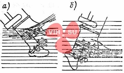 Влияние угла откидки подвесно го мотора