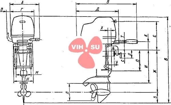 Габаритные и монтажные размеры отечественных подвесных лодочных моторов