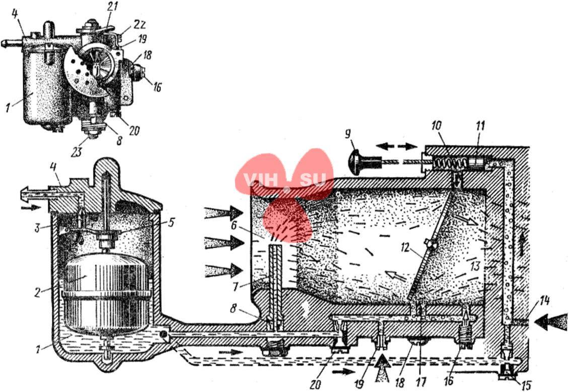 Карбюратор мотора Вихрь