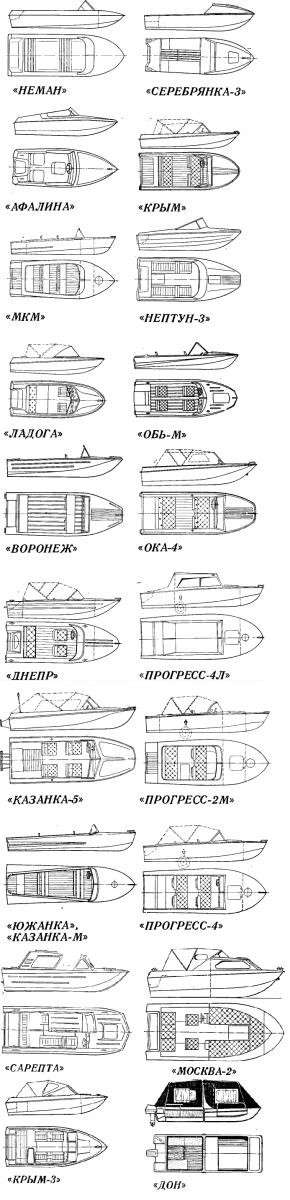 Обзор советских моторных лодок